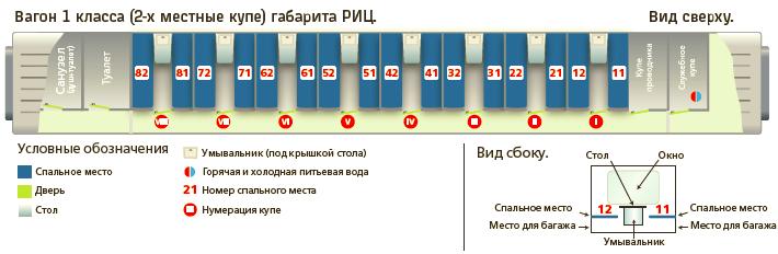 схема вагона 1 класса поезда