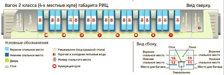 схема вагона 2 класса поезда