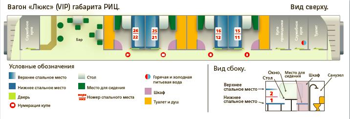схема вагона Люкс поезда